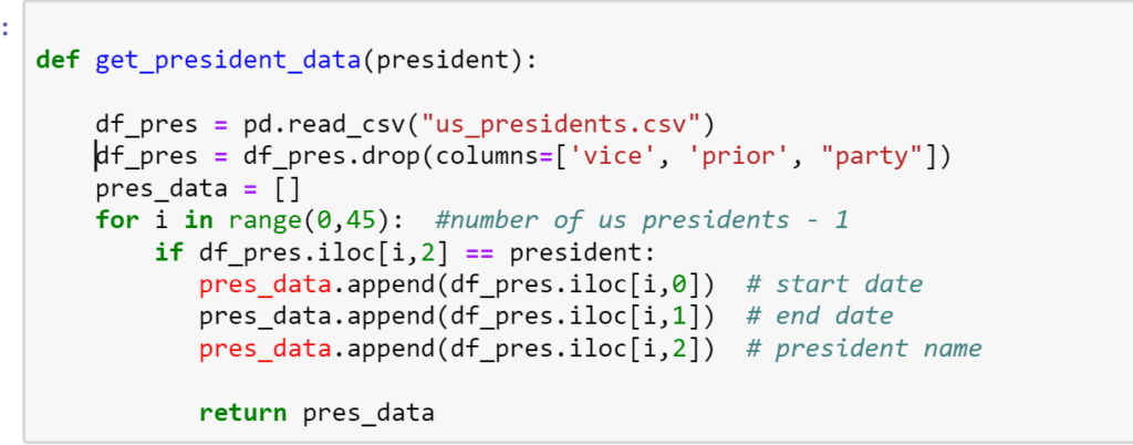 Who was the best U S President ? A Data approach — MICHAEL