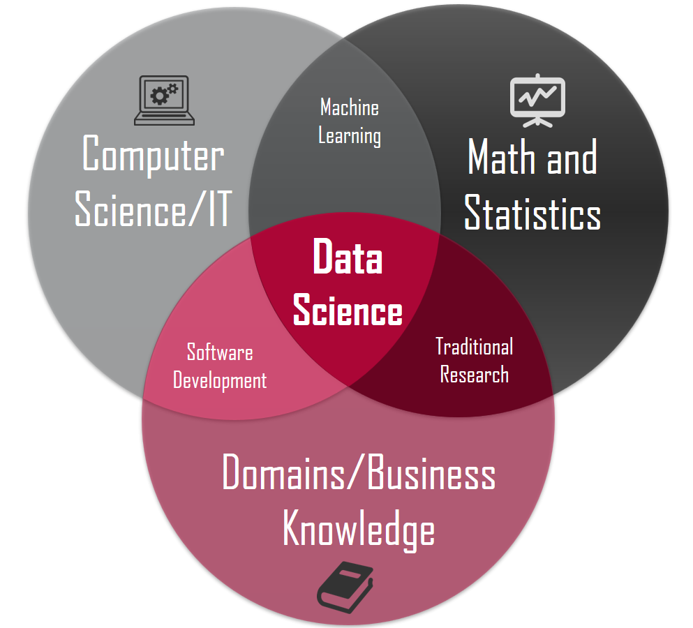 data-science-materie