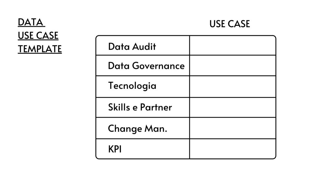 data strategy use cases